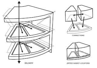 Fantasticoffense fvdc unit delivery diagram