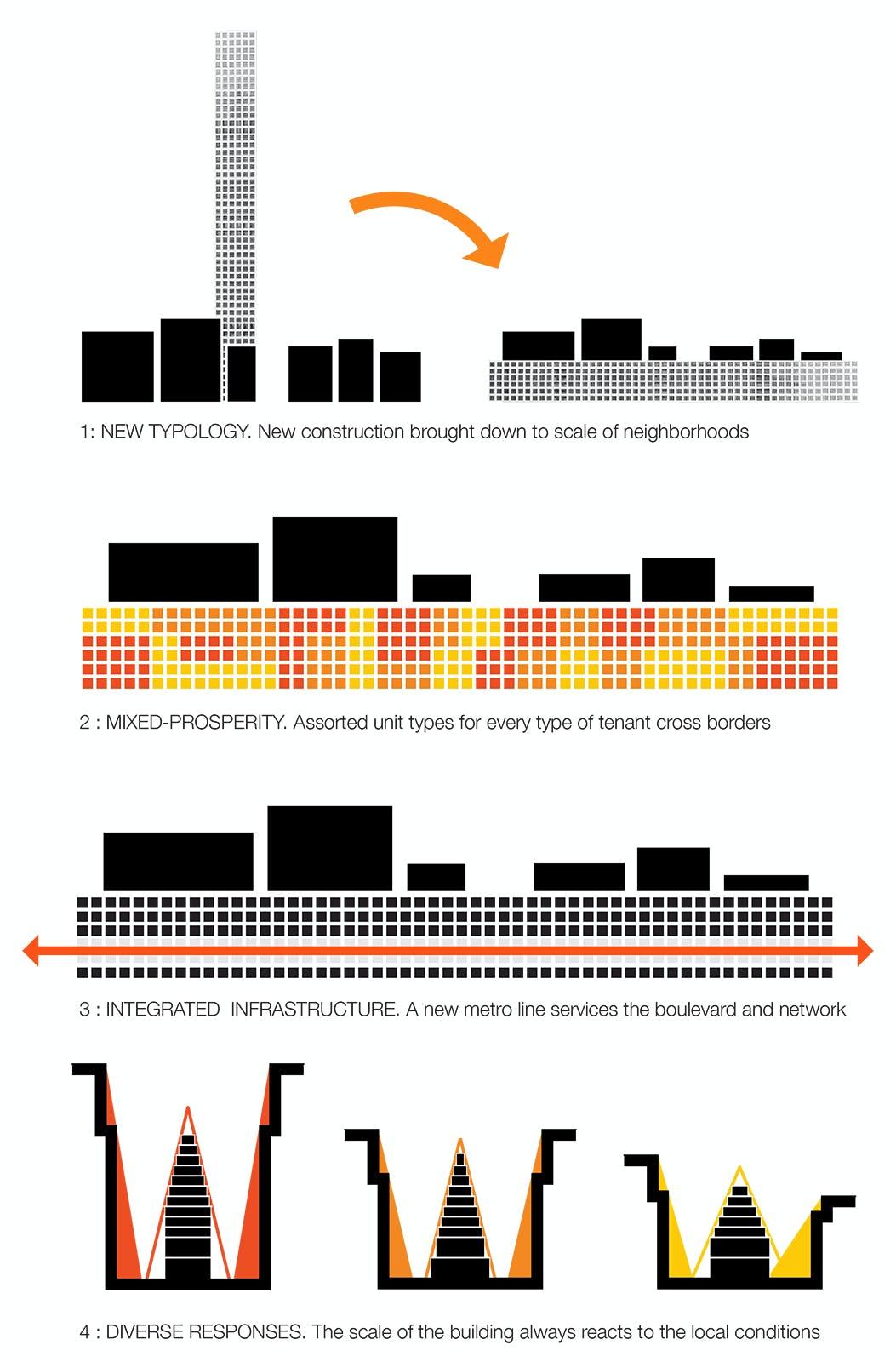 Fantasticoffense infrastructuralinfill concept diagram
