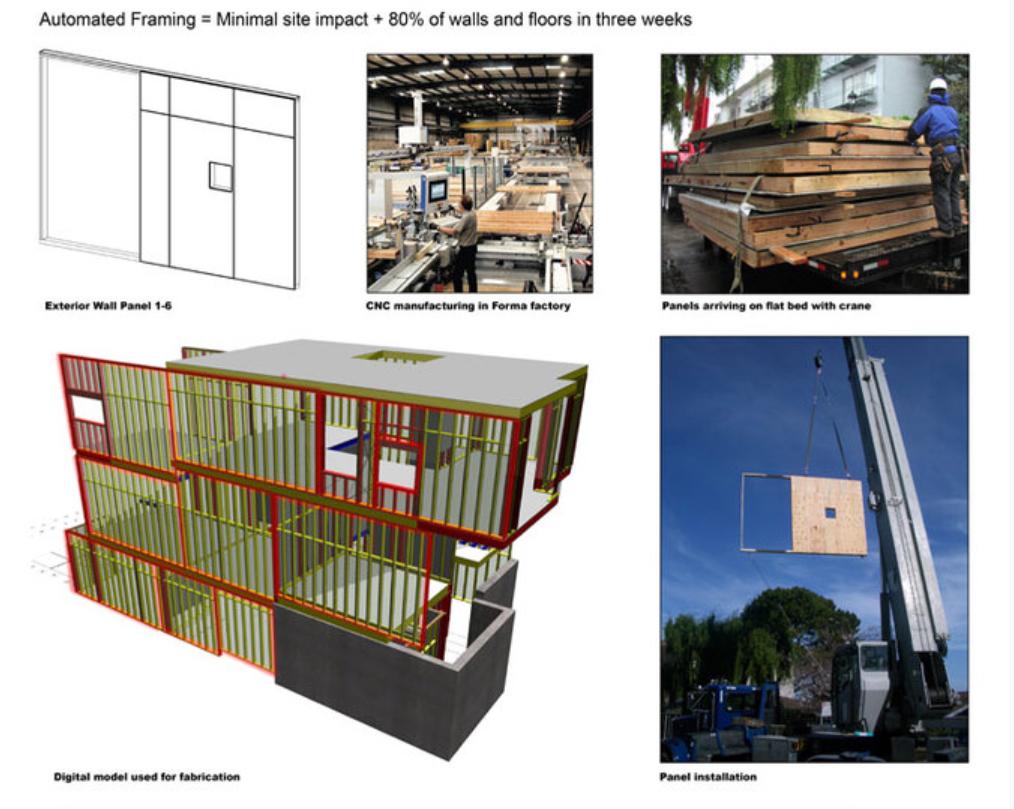 Laidley construction 17 process