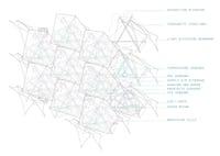 Rvtr stratus project 08