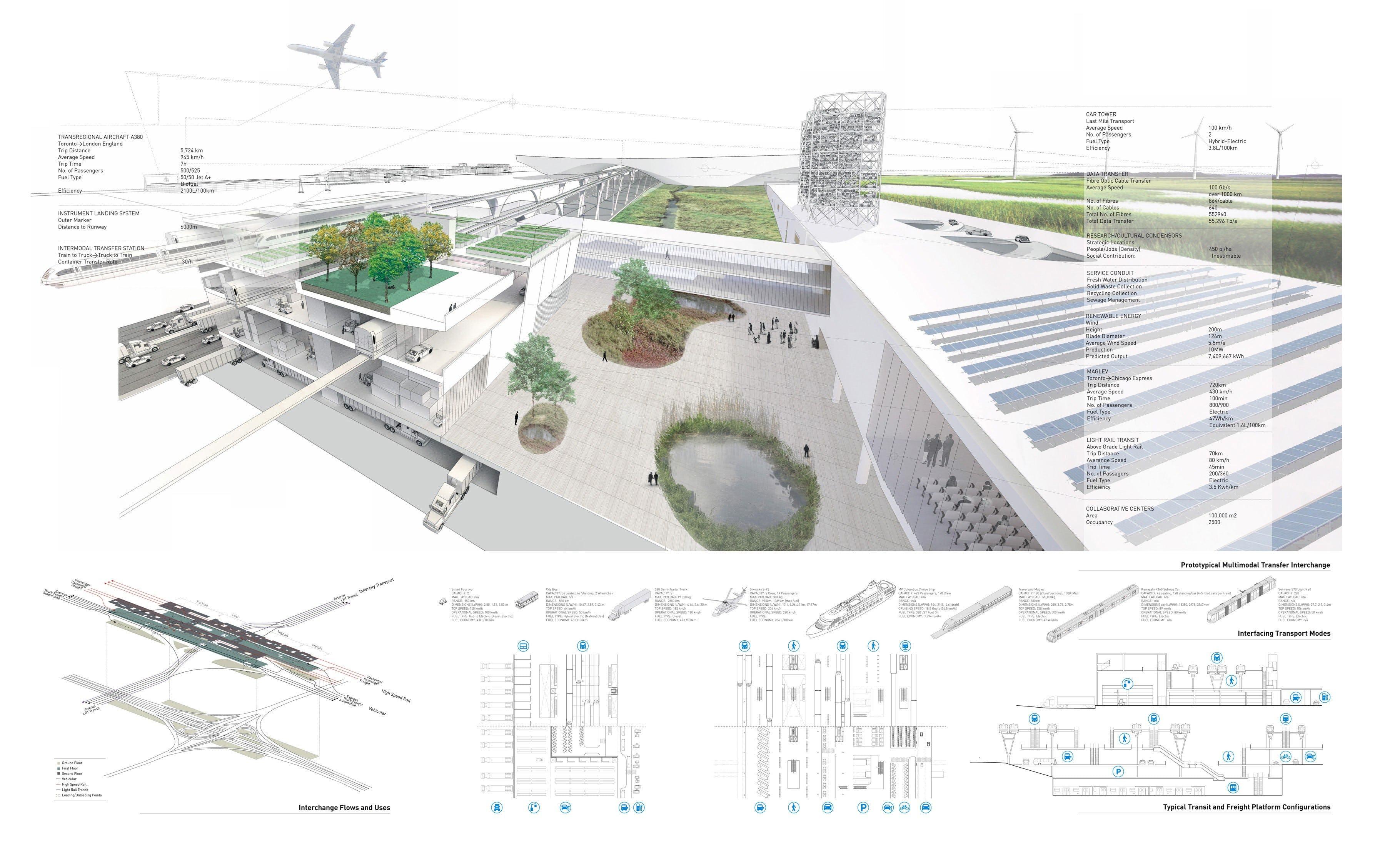 Rvtr conduit urbanism 20