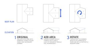 Roof diagram