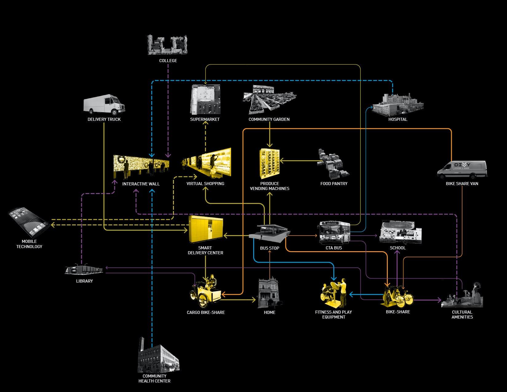 Rvtr protean prototypes 11