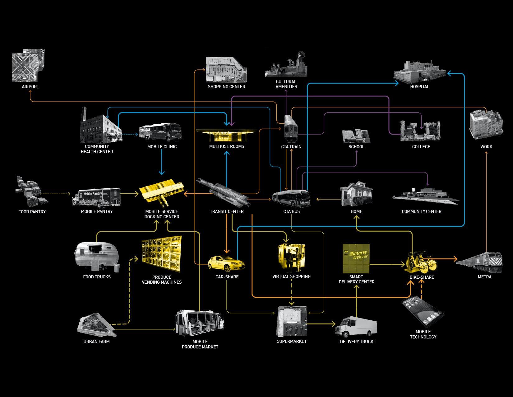Rvtr protean prototypes 19