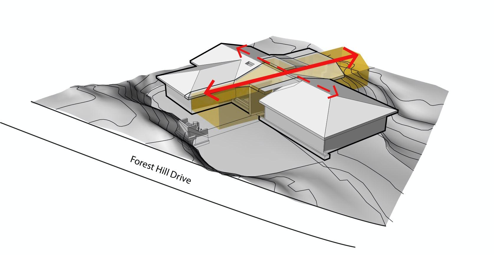 Kim res circulation diagram