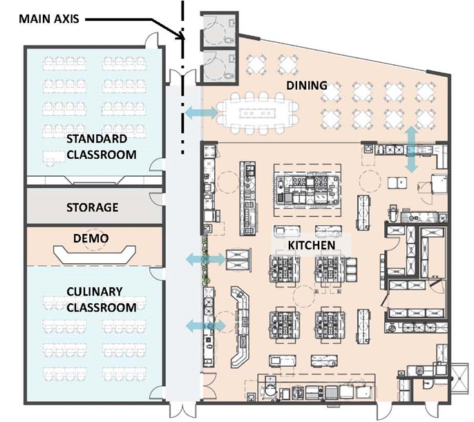 Culinary arts floor plan