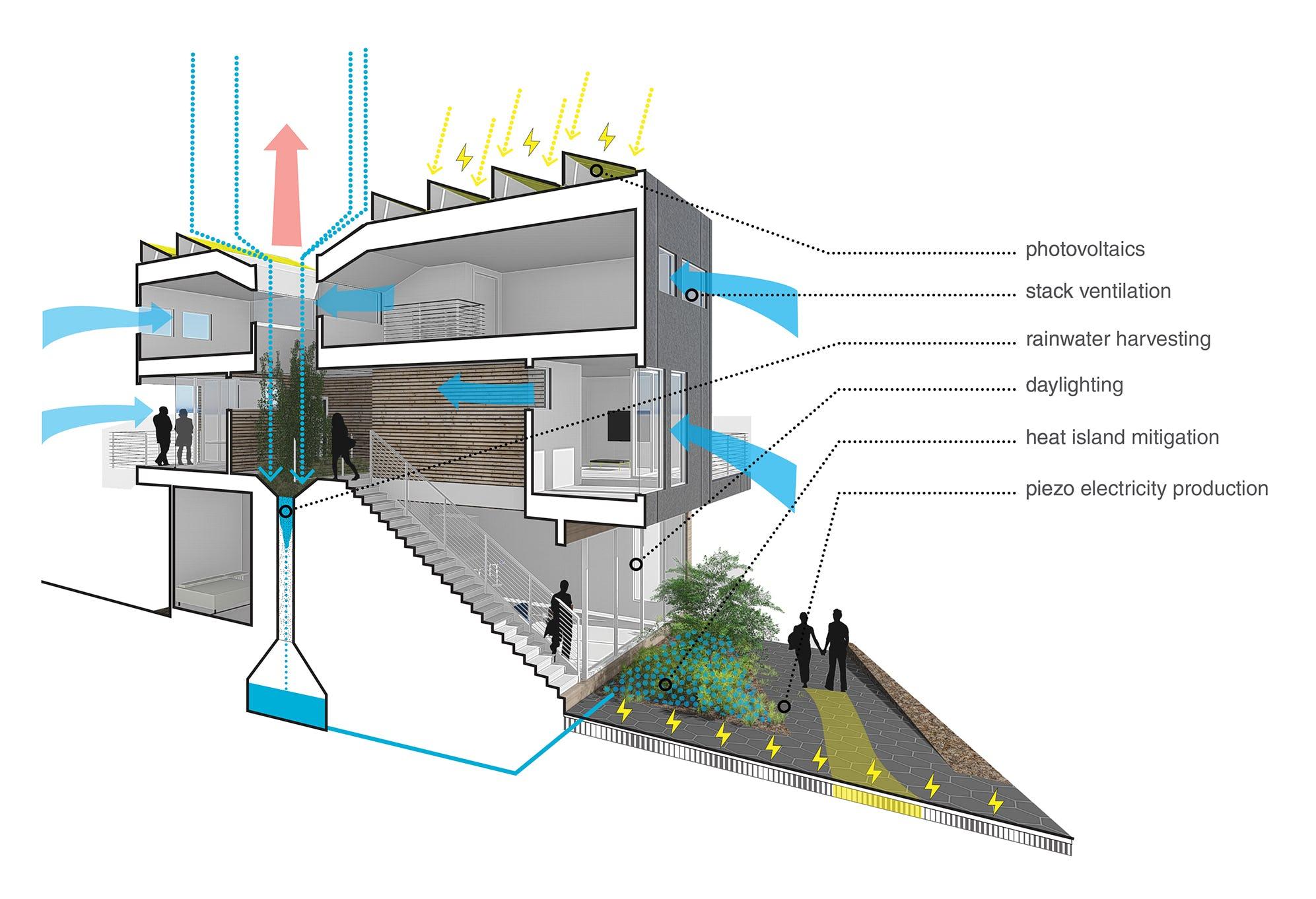 Piezein circuit townhouse diagram web