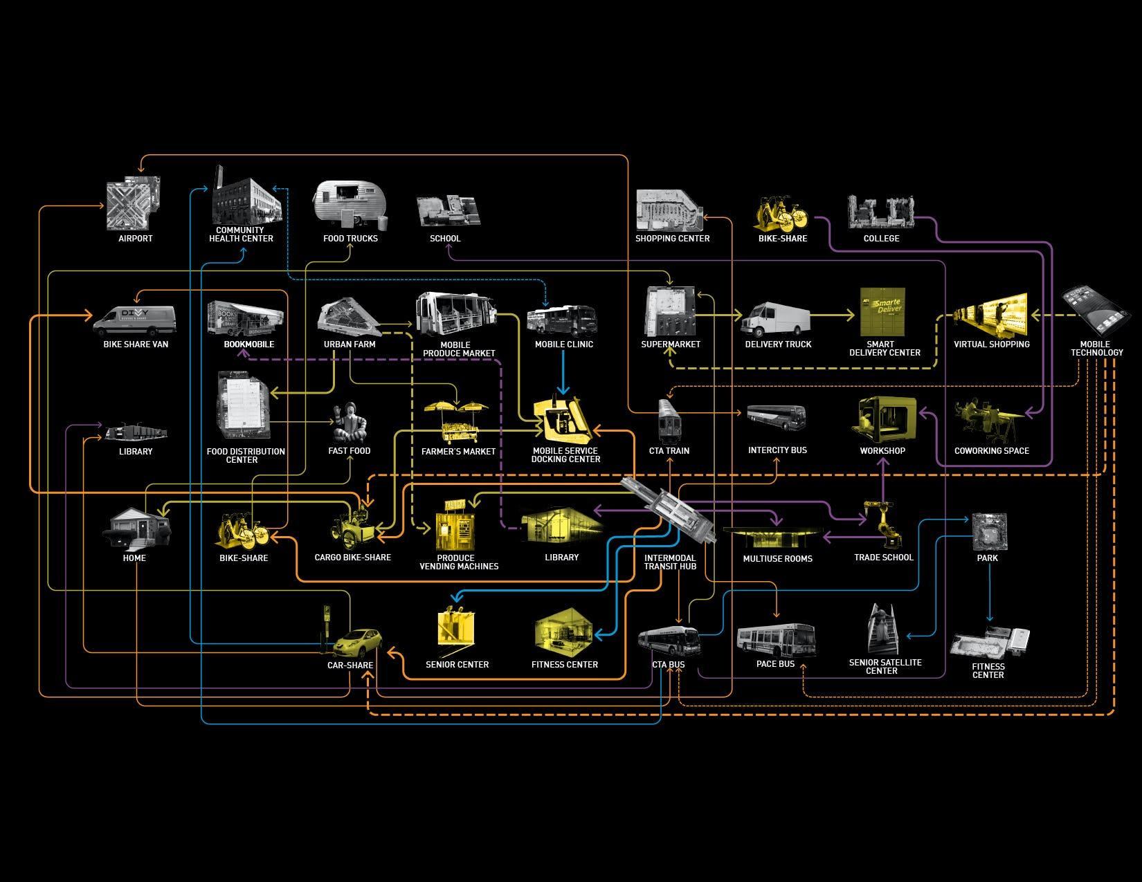 Rvtr protean prototypes 15