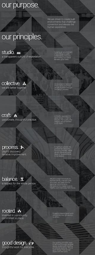 Modus studio purpose and principles website