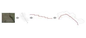 Melbourne terracing diagram web