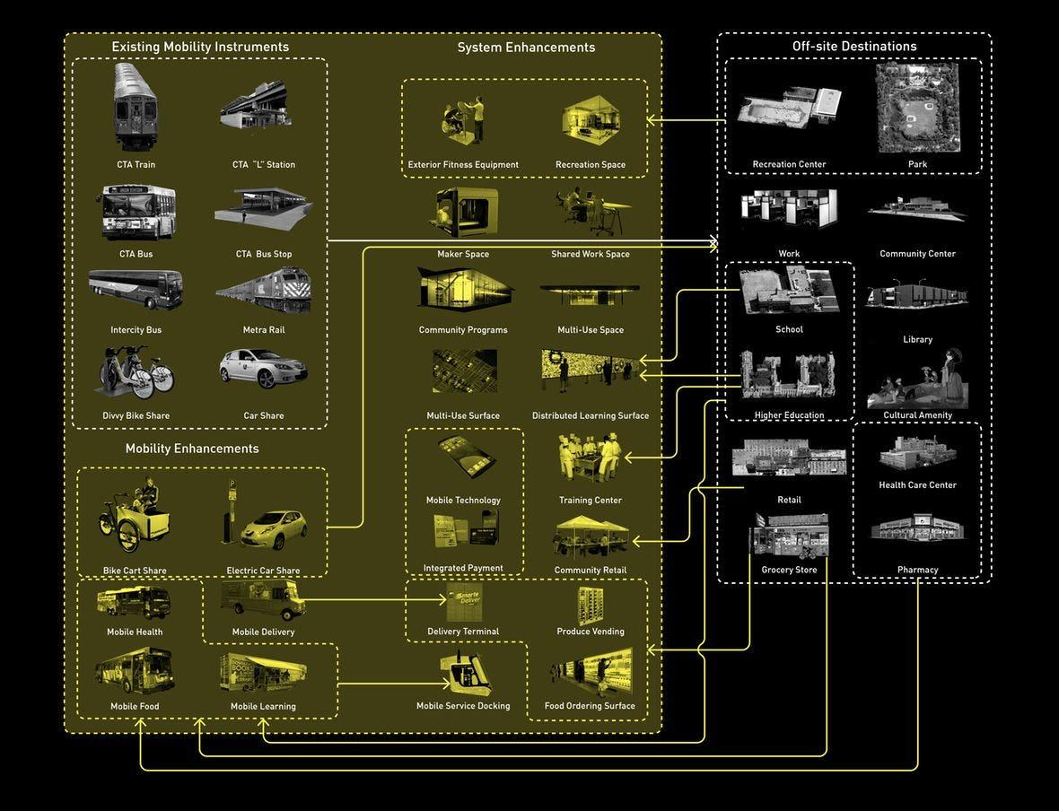 Rvtr protean prototypes 09