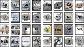 Rvtr periodic table of extraction