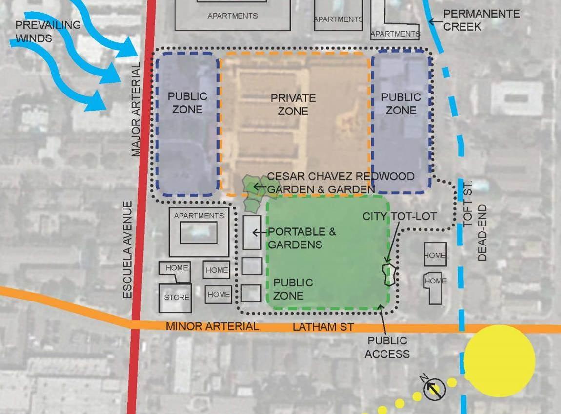 Fairmont es site plan